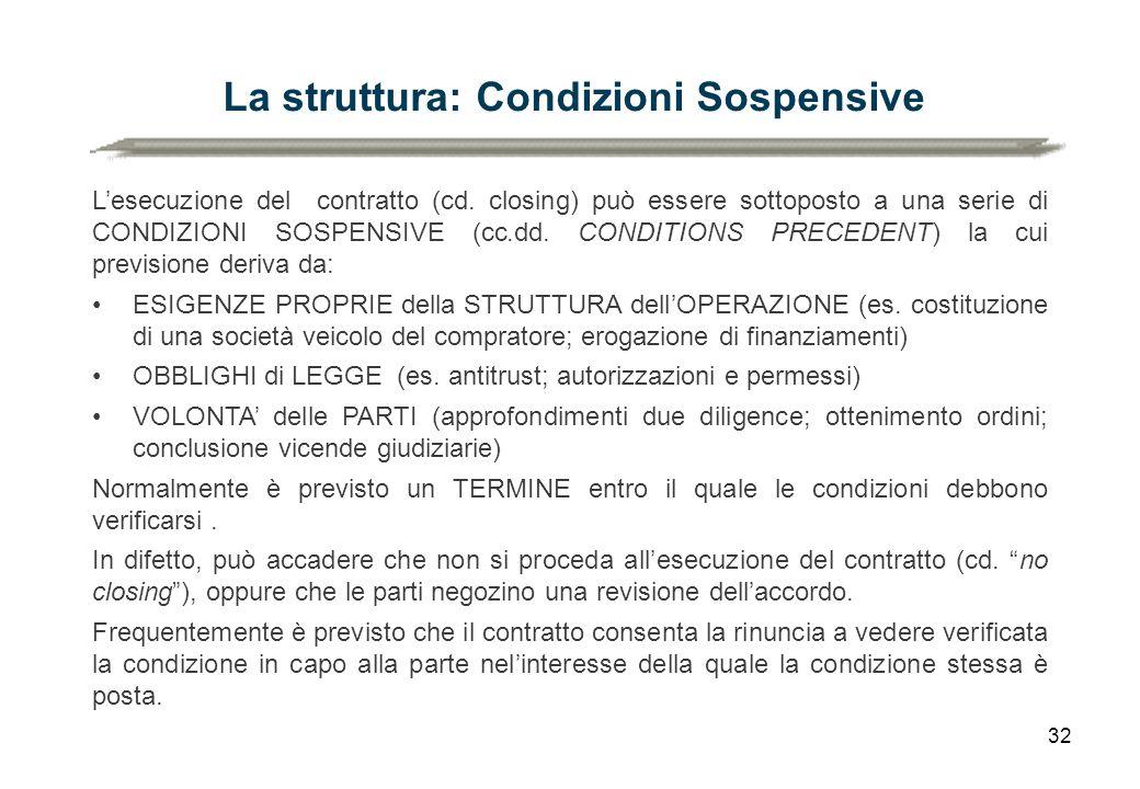 32 La struttura: Condizioni Sospensive L'esecuzione del contratto (cd. closing) può essere sottoposto a una serie di CONDIZIONI SOSPENSIVE (cc.dd. CON