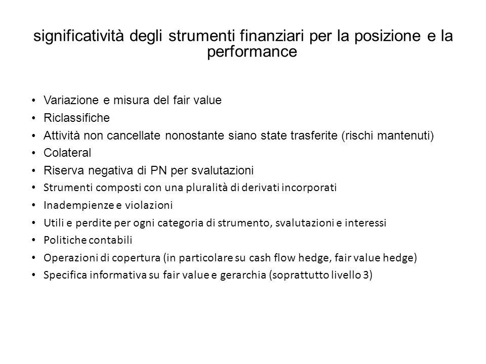 significatività degli strumenti finanziari per la posizione e la performance Variazione e misura del fair value Riclassifiche Attività non cancellate