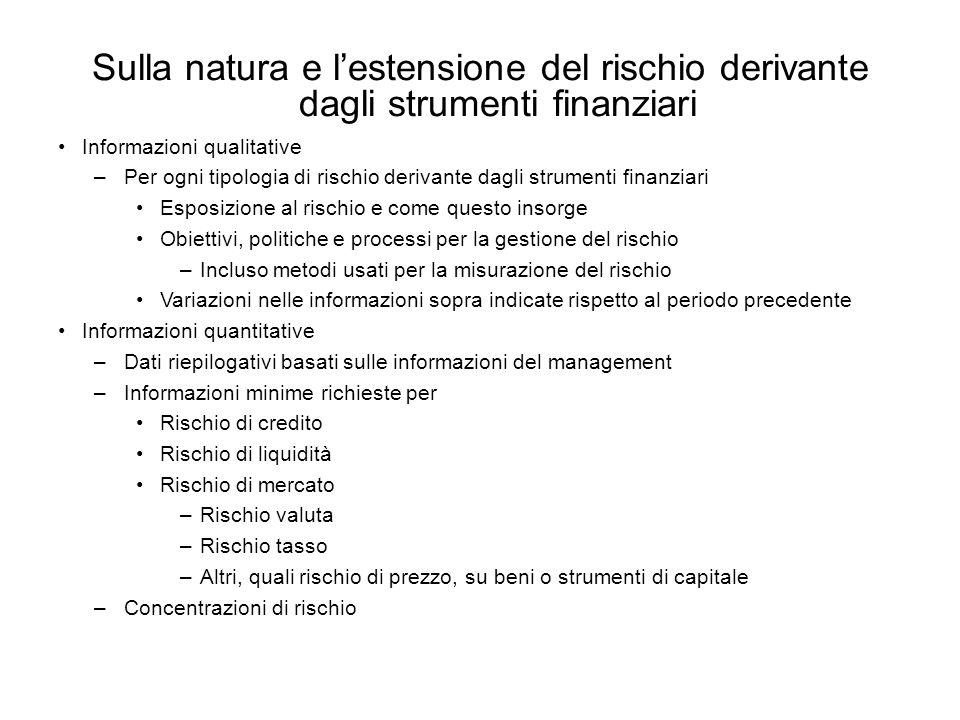 Sulla natura e l'estensione del rischio derivante dagli strumenti finanziari Informazioni qualitative –Per ogni tipologia di rischio derivante dagli s