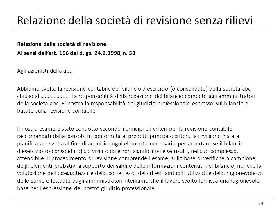 Relazione della società di revisione senza rilievi Relazione della società di revisione Ai sensi dell'art. 156 del d.lgs. 24.2.1998, n. 58 Agli azioni