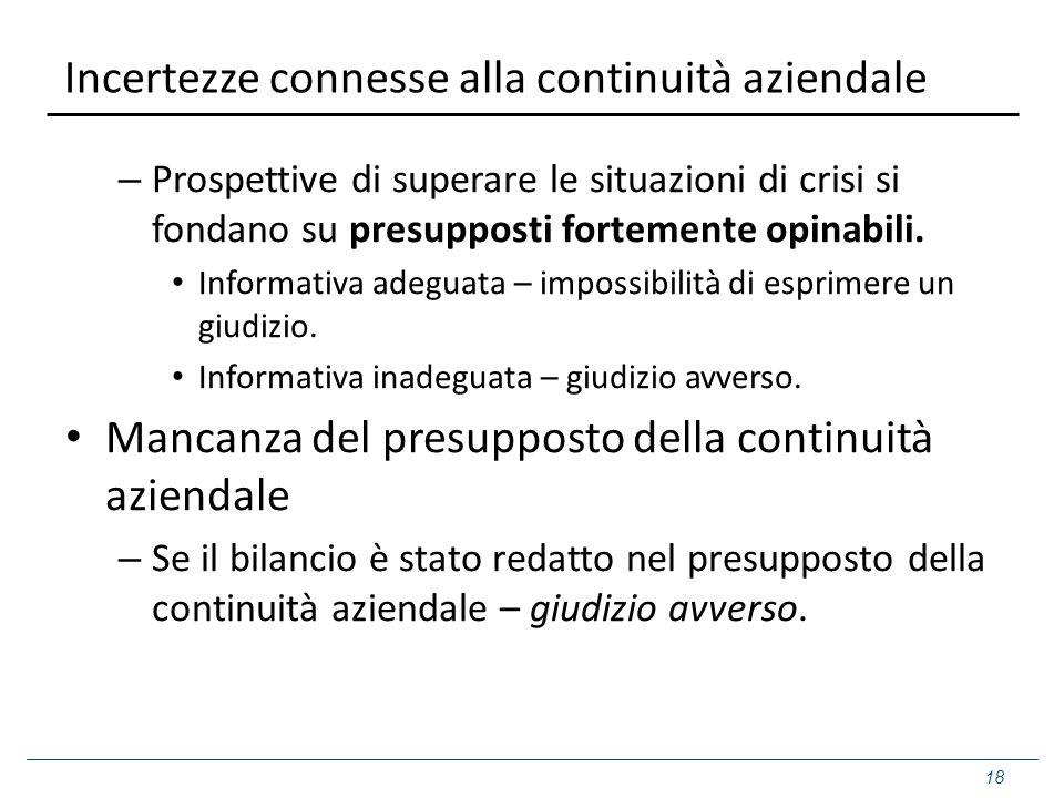 Incertezze connesse alla continuità aziendale – Prospettive di superare le situazioni di crisi si fondano su presupposti fortemente opinabili. Informa