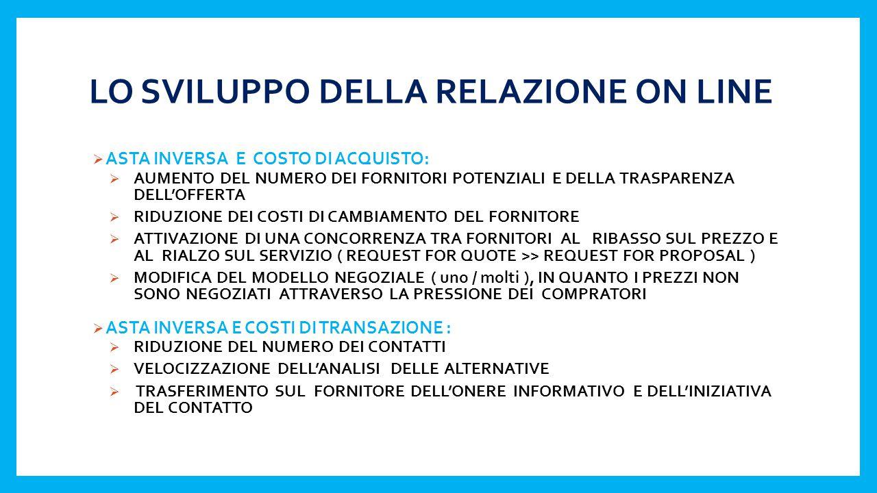 ABUSO DI POTERE CONTRATTUALE ?.