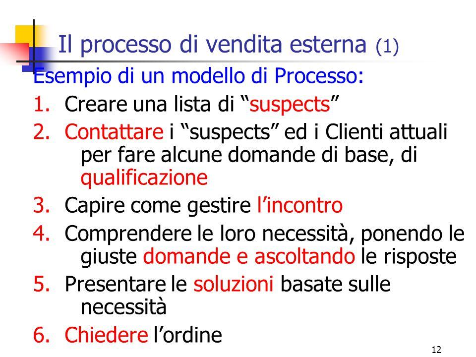 13 Differenze tra i due modelli di Processo Il Processo di vendite esterne è 1.PROATTIVO 2.INTERRUTTIVO