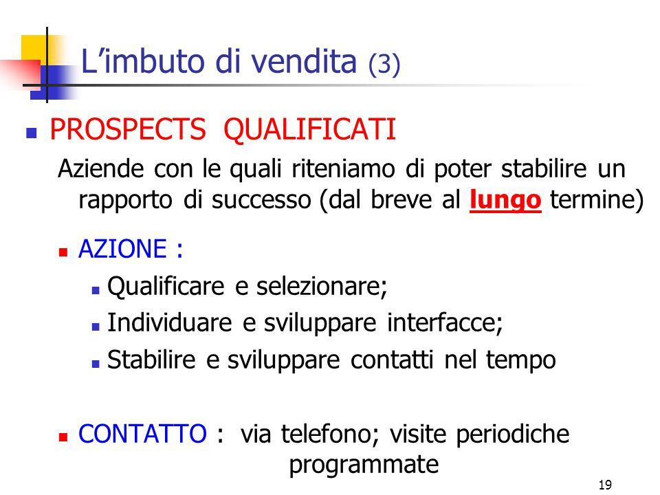 20 L'imbuto di vendita (4) PROSPECTS INTERESSATI ( inizio monitoraggio stretto ) Aziende interessate al ns.