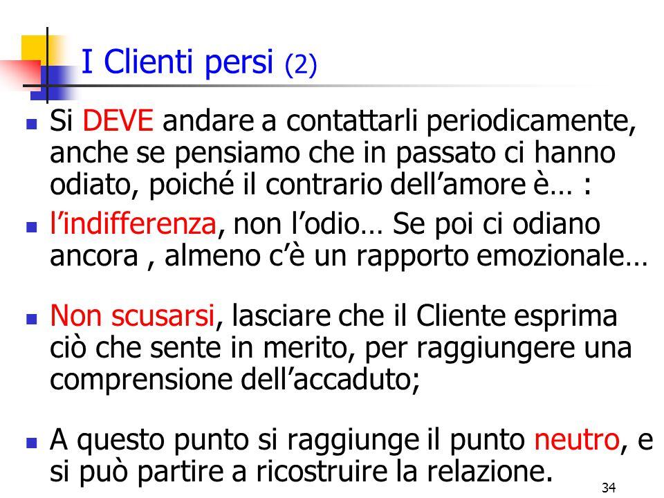 35 I Clienti persi (3) Dobbiamo avere sempre davanti a noi la lista dei Clienti persi degli ultimi anni, e contattarli periodicamente.