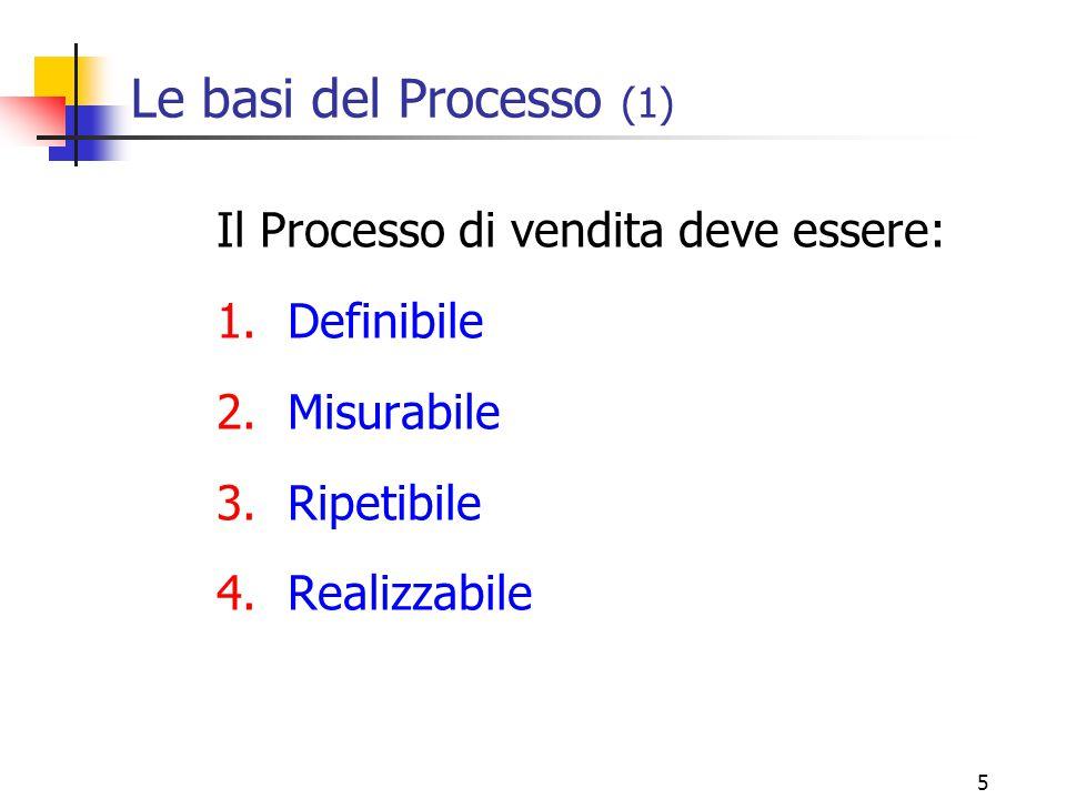 6 Le basi del Processo (2) E' molto importante per un venditore avere un Processo misurabile, in modo da capire a che punto ci si trova: 1.Stiamo facendo il giusto tipo di attività di vendita.