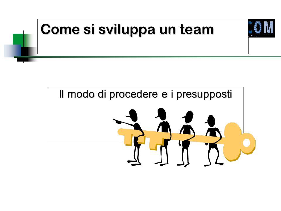 Come si sviluppa un team Il modo di procedere e i presupposti