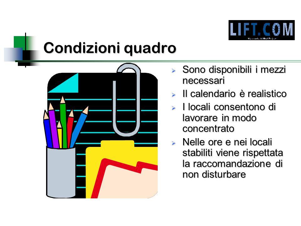 Condizioni quadro  Sono disponibili i mezzi necessari  Il calendario è realistico  I locali consentono di lavorare in modo concentrato  Nelle ore