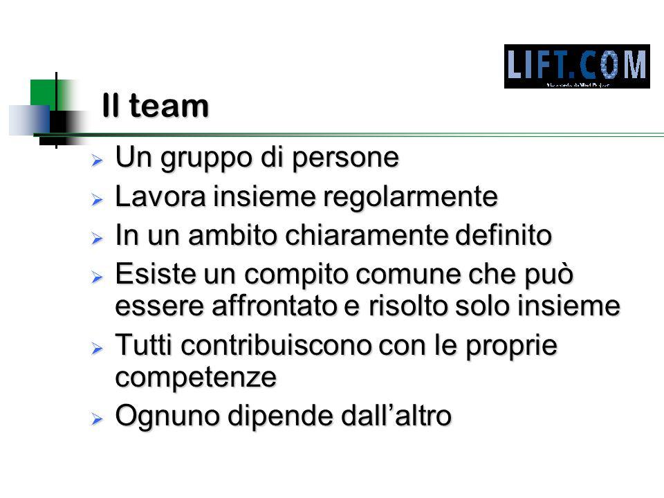 Il team  Un gruppo di persone  Lavora insieme regolarmente  In un ambito chiaramente definito  Esiste un compito comune che può essere affrontato