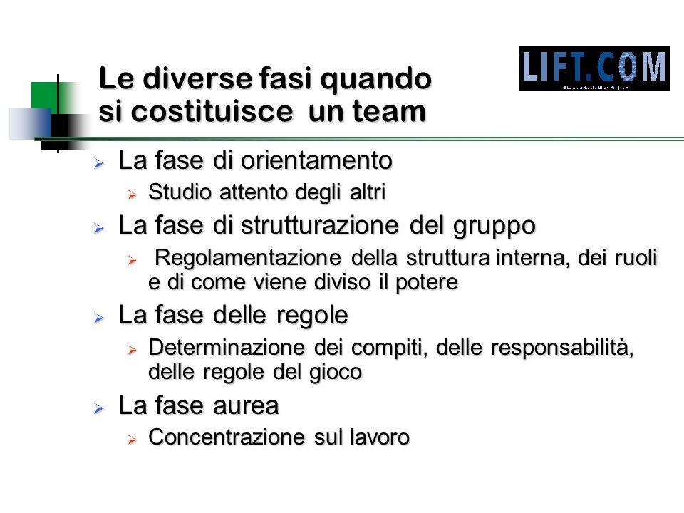 Le diverse fasi quando si costituisce un team  La fase di orientamento  Studio attento degli altri  La fase di strutturazione del gruppo  Regolame