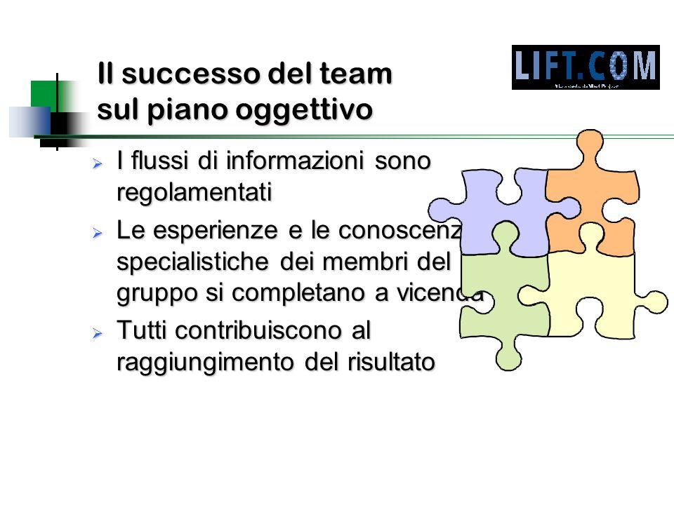 Il successo del team sul piano oggettivo  I flussi di informazioni sono regolamentati  Le esperienze e le conoscenze specialistiche dei membri del g