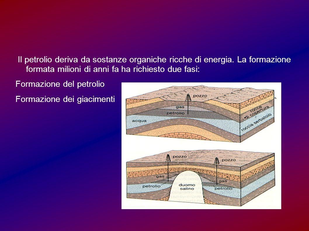 Il petrolio deriva da sostanze organiche ricche di energia. La formazione formata milioni di anni fa ha richiesto due fasi: Formazione del petrolio Fo