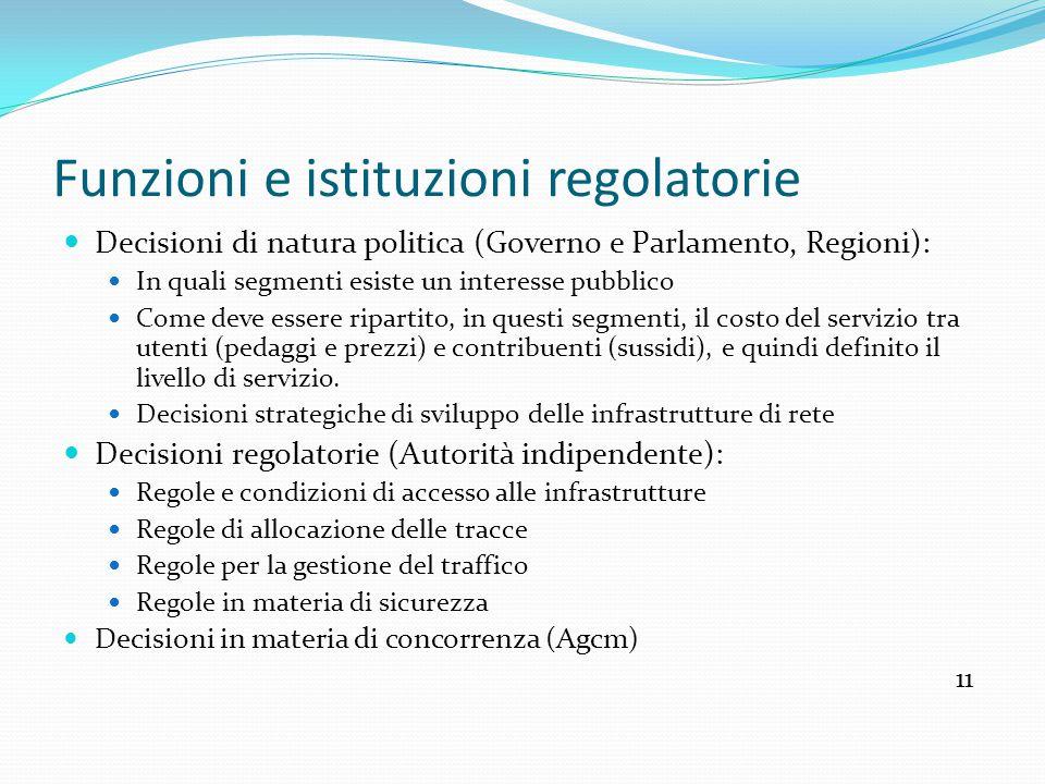 Funzioni e istituzioni regolatorie Decisioni di natura politica (Governo e Parlamento, Regioni): In quali segmenti esiste un interesse pubblico Come d