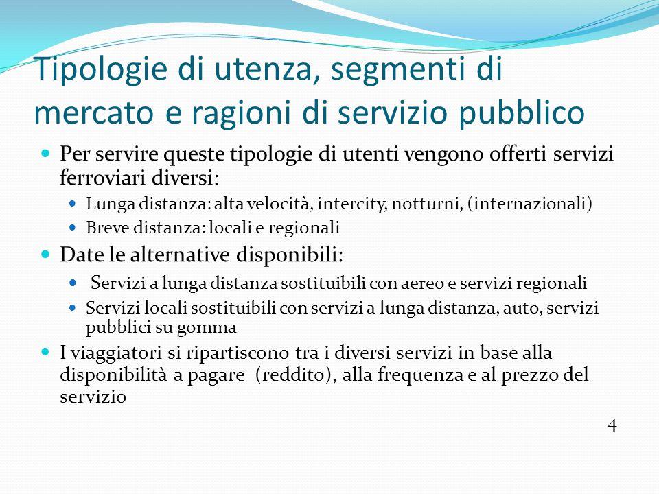 Tipologie di utenza, segmenti di mercato e ragioni di servizio pubblico Per servire queste tipologie di utenti vengono offerti servizi ferroviari dive