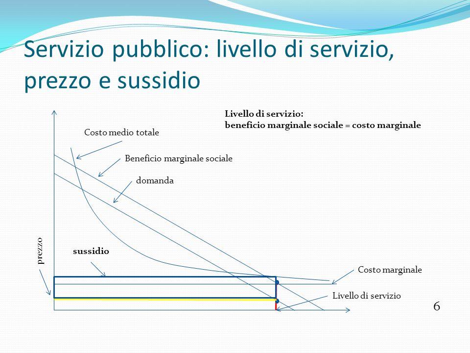 Servizio pubblico: livello di servizio, prezzo e sussidio 6 Beneficio marginale sociale domanda Costo medio totale Costo marginale Livello di servizio