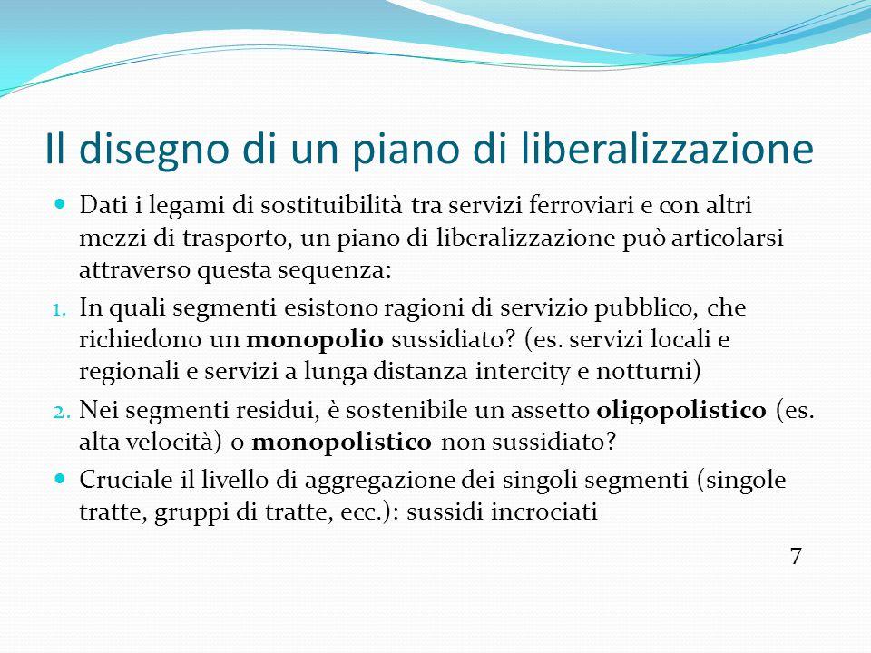 Il disegno di un piano di liberalizzazione Dati i legami di sostituibilità tra servizi ferroviari e con altri mezzi di trasporto, un piano di liberali