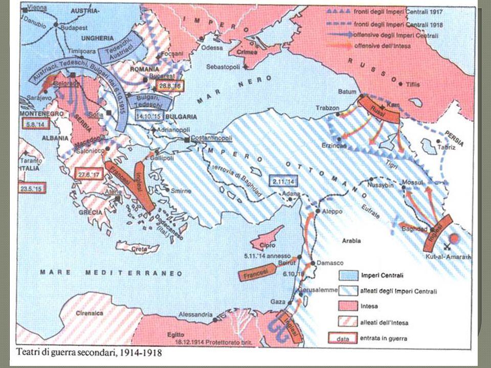 Batterie inglesi per la conquista di Gerusalemme