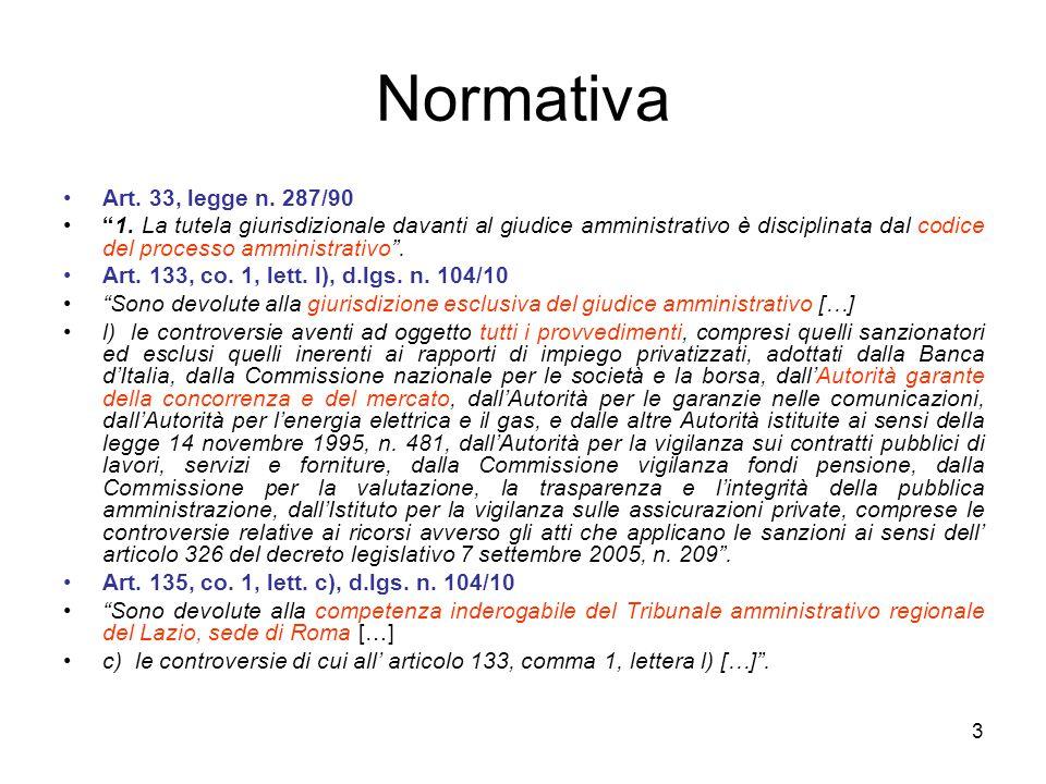 """3 Normativa Art. 33, legge n. 287/90 """"1. La tutela giurisdizionale davanti al giudice amministrativo è disciplinata dal codice del processo amministra"""