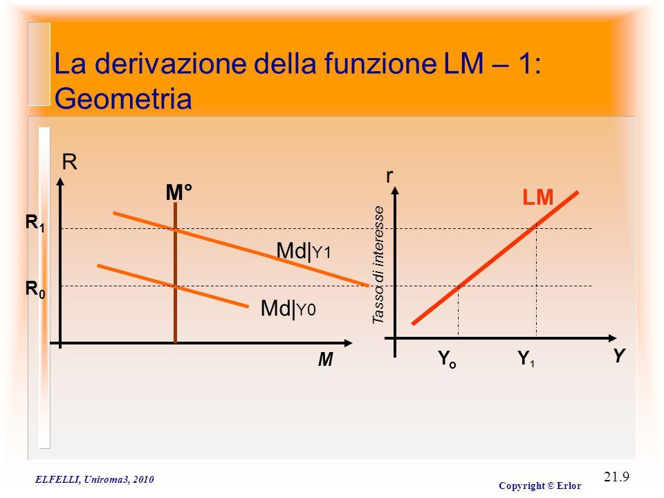 ELFELLI, Uniroma3, 2010 Copyright © Erlor 21.9 La derivazione della funzione LM – 1: Geometria r Y Tasso di interesse LM R M Md| Y0 Md| Y1 Y o Y 1 R1R