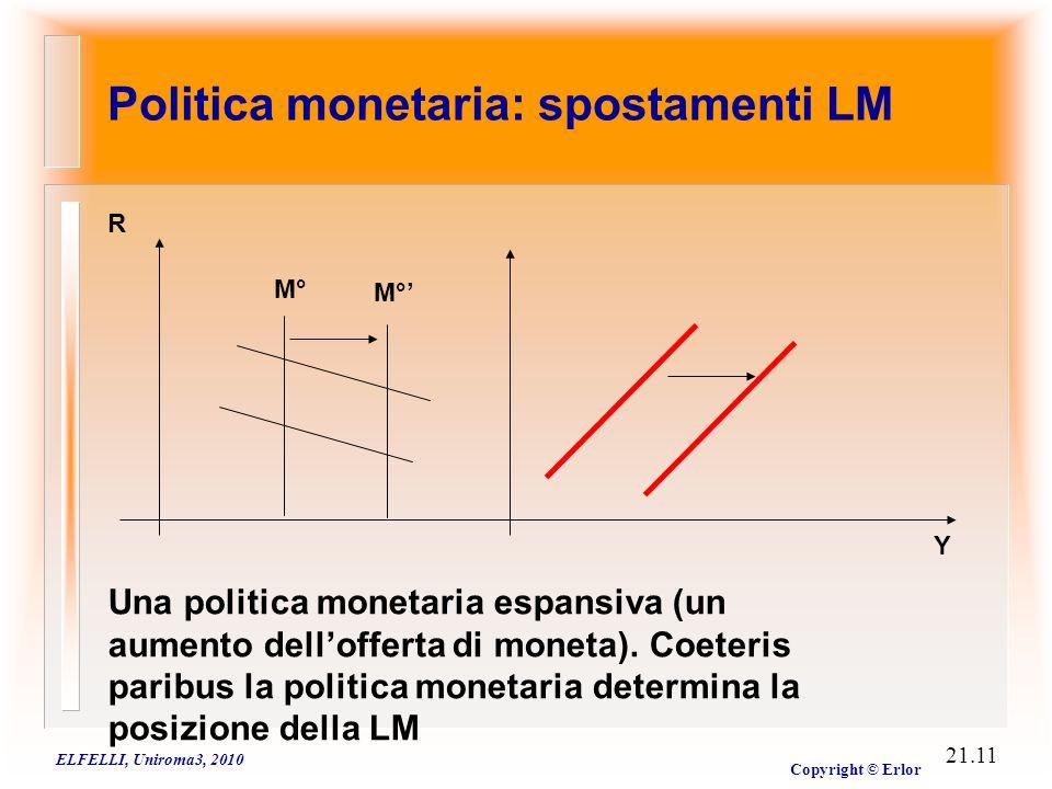 ELFELLI, Uniroma3, 2010 Copyright © Erlor 21.11 Politica monetaria: spostamenti LM Y R Una politica monetaria espansiva (un aumento dell'offerta di mo