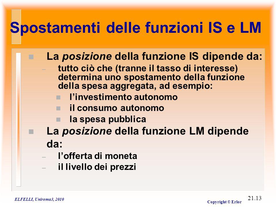 ELFELLI, Uniroma3, 2010 Copyright © Erlor 21.13 Spostamenti delle funzioni IS e LM n La posizione della funzione IS dipende da: – tutto ciò che (trann