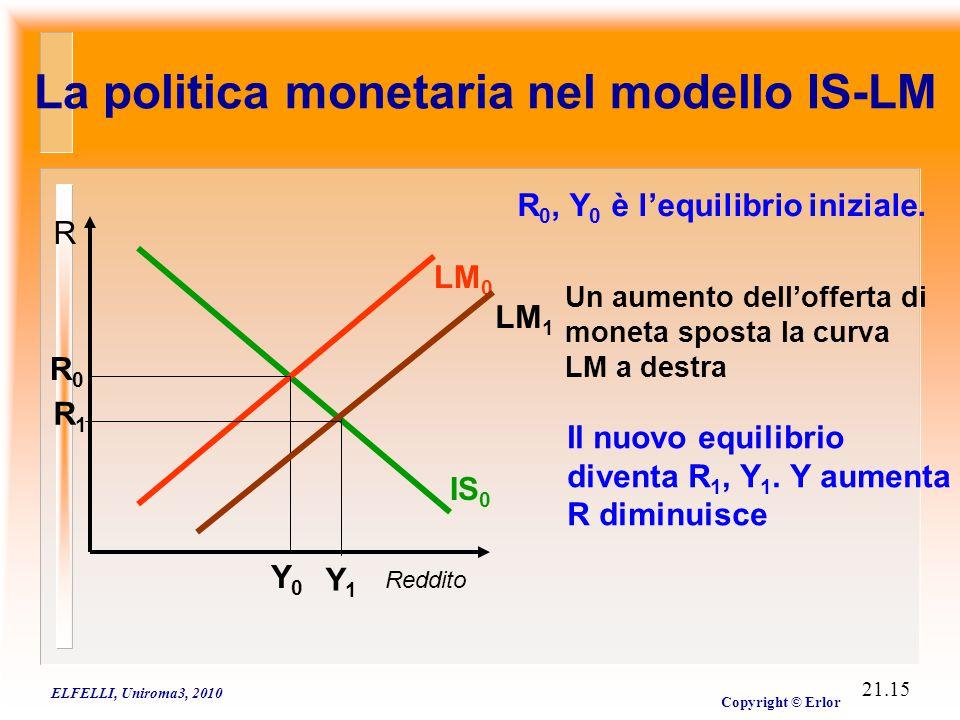 ELFELLI, Uniroma3, 2010 Copyright © Erlor 21.15 La politica monetaria nel modello IS-LM Reddito R IS 0 LM 0 Y0Y0 R0R0 R 0, Y 0 è l'equilibrio iniziale