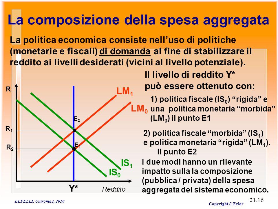 ELFELLI, Uniroma3, 2010 Copyright © Erlor 21.16 La composizione della spesa aggregata Reddito R La politica economica consiste nell'uso di politiche (