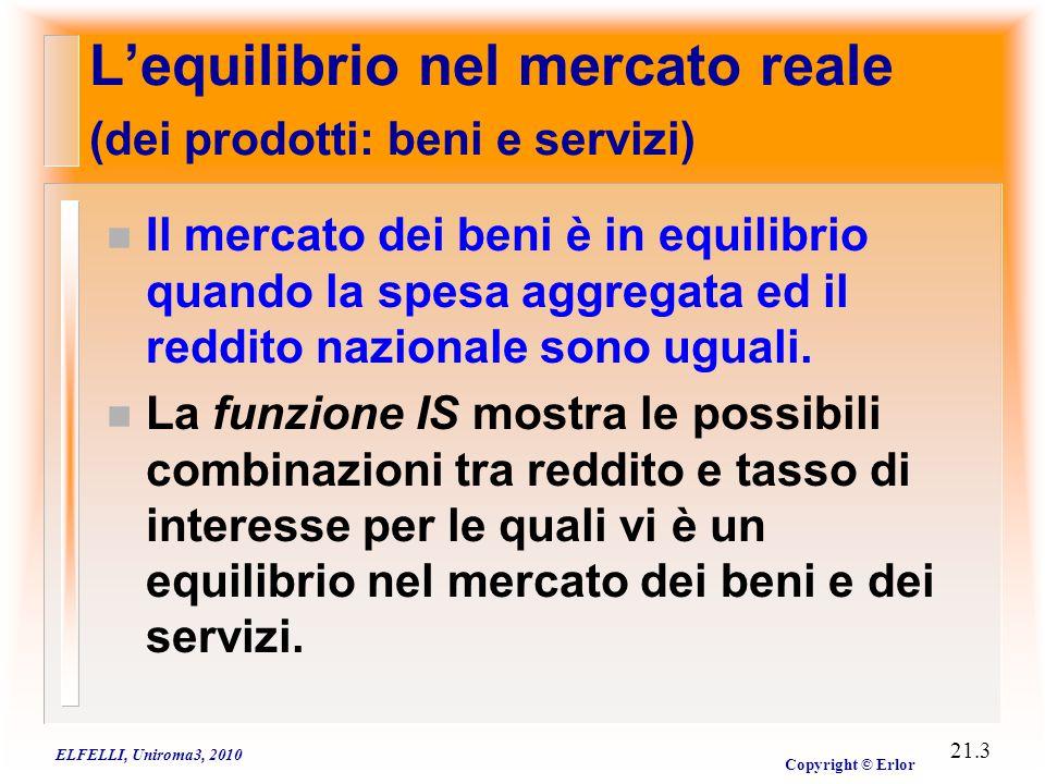 ELFELLI, Uniroma3, 2010 Copyright © Erlor 21.3 L'equilibrio nel mercato reale (dei prodotti: beni e servizi) n Il mercato dei beni è in equilibrio qua