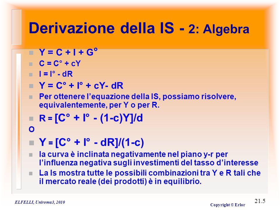 ELFELLI, Uniroma3, 2010 Copyright © Erlor 21.5 Derivazione della IS - 2: Algebra n Y = C + I + G ° n C = C° + cY n I = I° - dR n Y = C° + I° + cY- dR