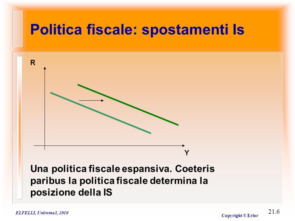 ELFELLI, Uniroma3, 2010 Copyright © Erlor 21.6 Politica fiscale: spostamenti Is Y R Una politica fiscale espansiva. Coeteris paribus la politica fisca