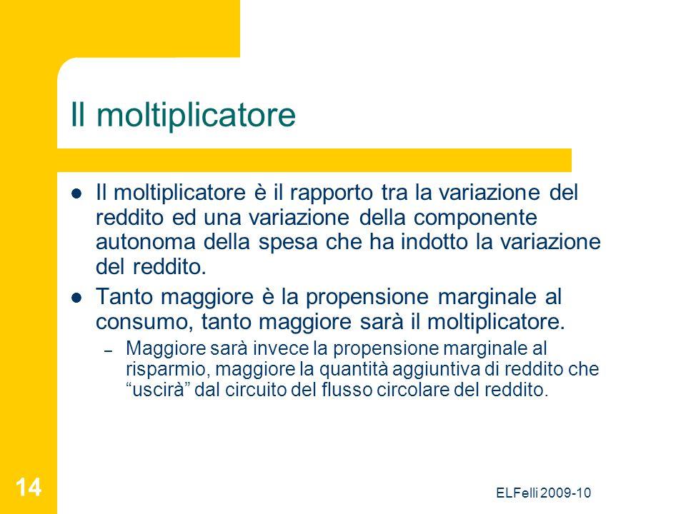 ELFelli 2009-10 14 Il moltiplicatore Il moltiplicatore è il rapporto tra la variazione del reddito ed una variazione della componente autonoma della spesa che ha indotto la variazione del reddito.