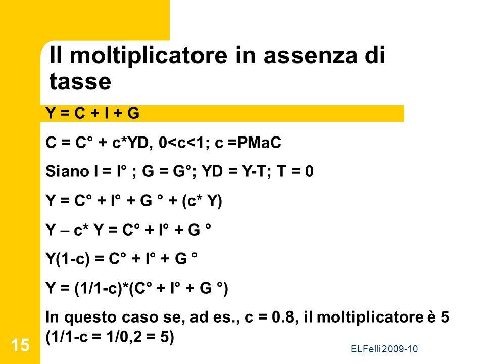 ELFelli 2009-10 15 Y = C + I + G C = C° + c*YD, 0<c<1; c =PMaC Siano I = I° ; G = G°; YD = Y-T; T = 0 Y = C° + I° + G ° + (c* Y) Y – c* Y = C° + I° + G ° Y(1-c) = C° + I° + G ° Y = (1/1-c)*(C° + I° + G °) In questo caso se, ad es., c = 0.8, il moltiplicatore è 5 (1/1-c = 1/0,2 = 5) Il moltiplicatore in assenza di tasse