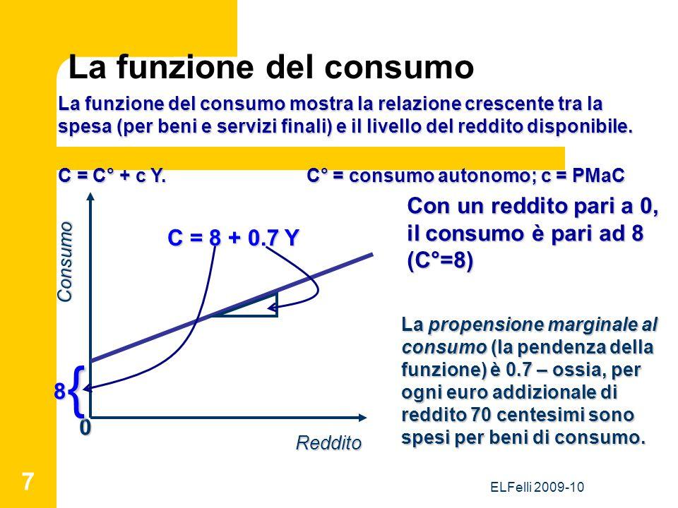 ELFelli 2009-10 7 La funzione del consumo Reddito Consumo C = 8 + 0.7 Y La funzione del consumo mostra la relazione crescente tra la spesa (per beni e servizi finali) e il livello del reddito disponibile.