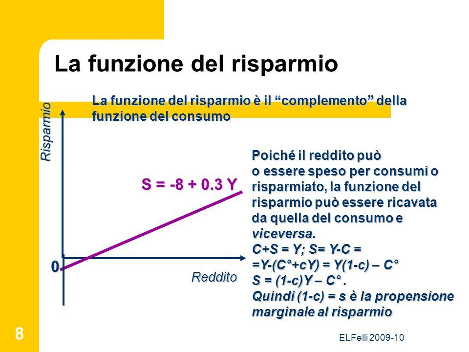 ELFelli 2009-10 8 La funzione del risparmio S = -8 + 0.3 Y Reddito Risparmio 0 La funzione del risparmio è il complemento della funzione del consumo Poiché il reddito può o essere speso per consumi o risparmiato, la funzione del risparmio può essere ricavata da quella del consumo e viceversa.