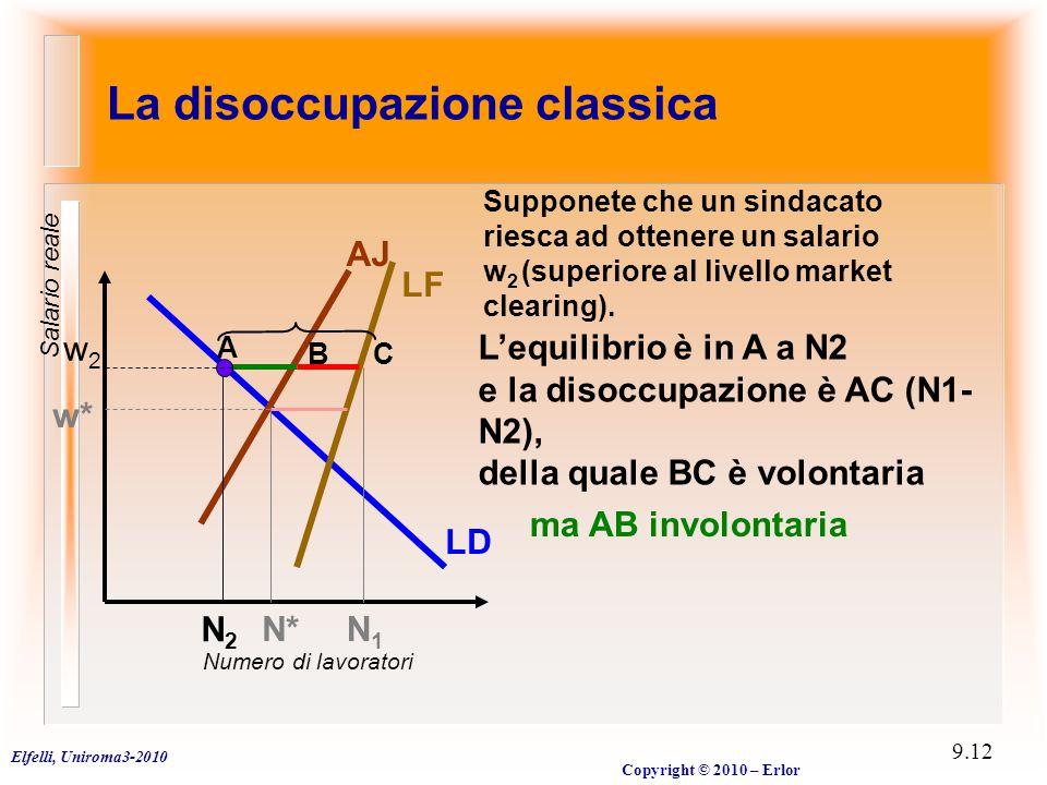 Elfelli, Uniroma3-2010 Copyright © 2010 – Erlor 9.12 w2w2 Supponete che un sindacato riesca ad ottenere un salario w 2 (superiore al livello market clearing).