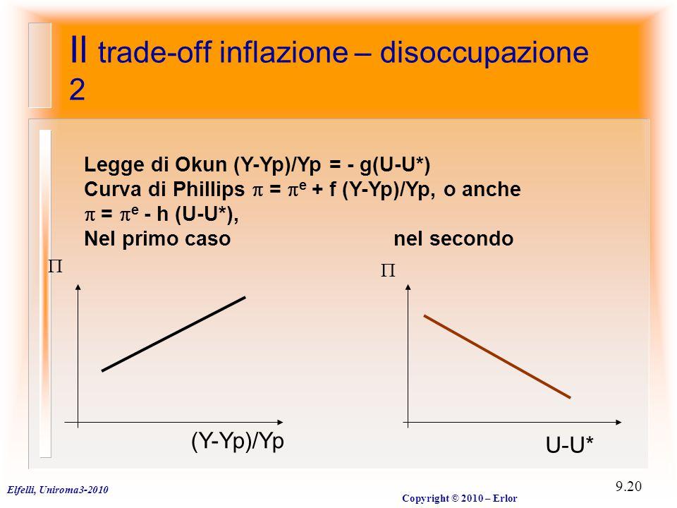 Elfelli, Uniroma3-2010 Copyright © 2010 – Erlor 9.20 Il trade-off inflazione – disoccupazione 2 Legge di Okun (Y-Yp)/Yp = - g(U-U*) Curva di Phillips  =  e + f (Y-Yp)/Yp, o anche  =  e - h (U-U*), Nel primo caso nel secondo  (Y-Yp)/Yp U-U* 