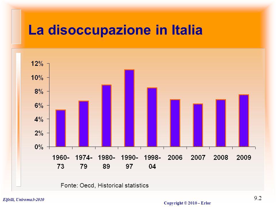 Elfelli, Uniroma3-2010 Copyright © 2010 – Erlor 9.2 La disoccupazione in Italia Fonte: Oecd, Historical statistics