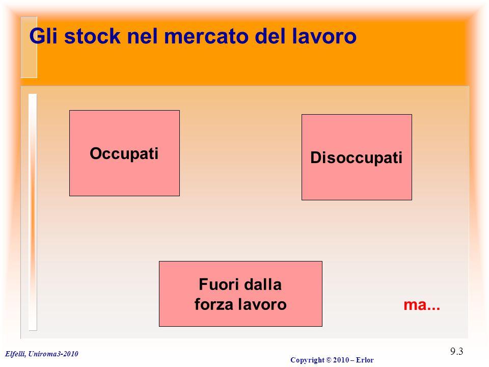Elfelli, Uniroma3-2010 Copyright © 2010 – Erlor 9.3 Gli stock nel mercato del lavoro Occupati Disoccupati Fuori dalla forza lavoro ma...