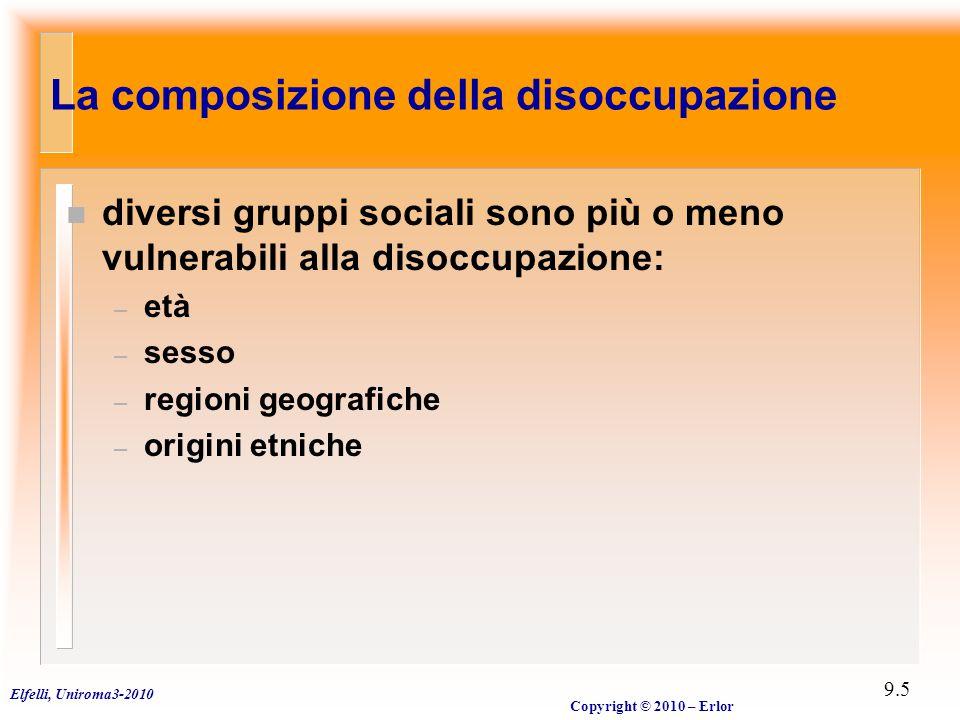 Elfelli, Uniroma3-2010 Copyright © 2010 – Erlor 9.16 L'isteresi n L'ipotesi di fondo è che una riduzione (di breve periodo) della domanda di lavoro possa comportare una riduzione permanente dell'offerta di lavoro.