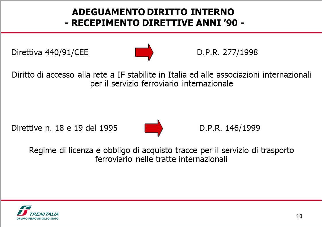 10 ADEGUAMENTO DIRITTO INTERNO - RECEPIMENTO DIRETTIVE ANNI '90 - Direttiva 440/91/CEE D.P.R. 277/1998 Diritto di accesso alla rete a IF stabilite in