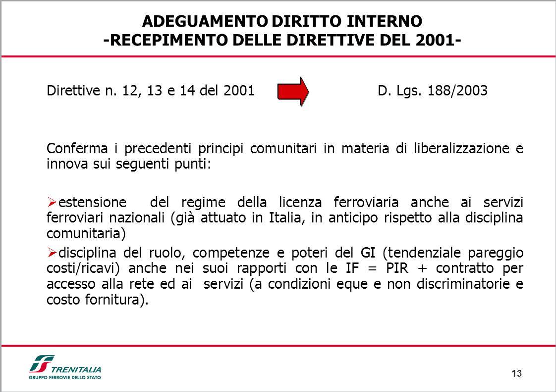 13 ADEGUAMENTO DIRITTO INTERNO -RECEPIMENTO DELLE DIRETTIVE DEL 2001- Direttive n. 12, 13 e 14 del 2001 D. Lgs. 188/2003 Conferma i precedenti princip