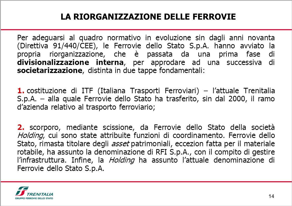 14 LA RIORGANIZZAZIONE DELLE FERROVIE Per adeguarsi al quadro normativo in evoluzione sin dagli anni novanta (Direttiva 91/440/CEE), le Ferrovie dello
