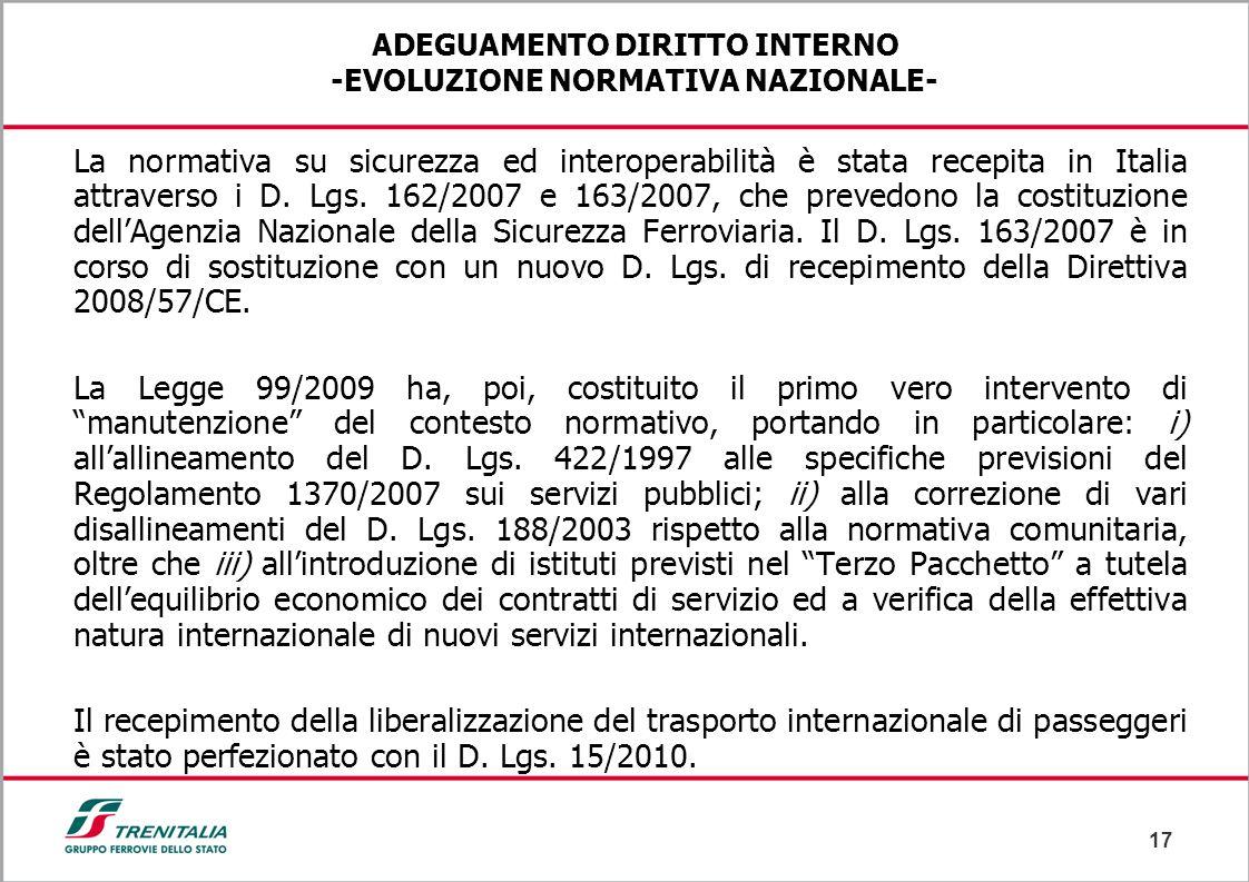 17 ADEGUAMENTO DIRITTO INTERNO -EVOLUZIONE NORMATIVA NAZIONALE- La normativa su sicurezza ed interoperabilità è stata recepita in Italia attraverso i