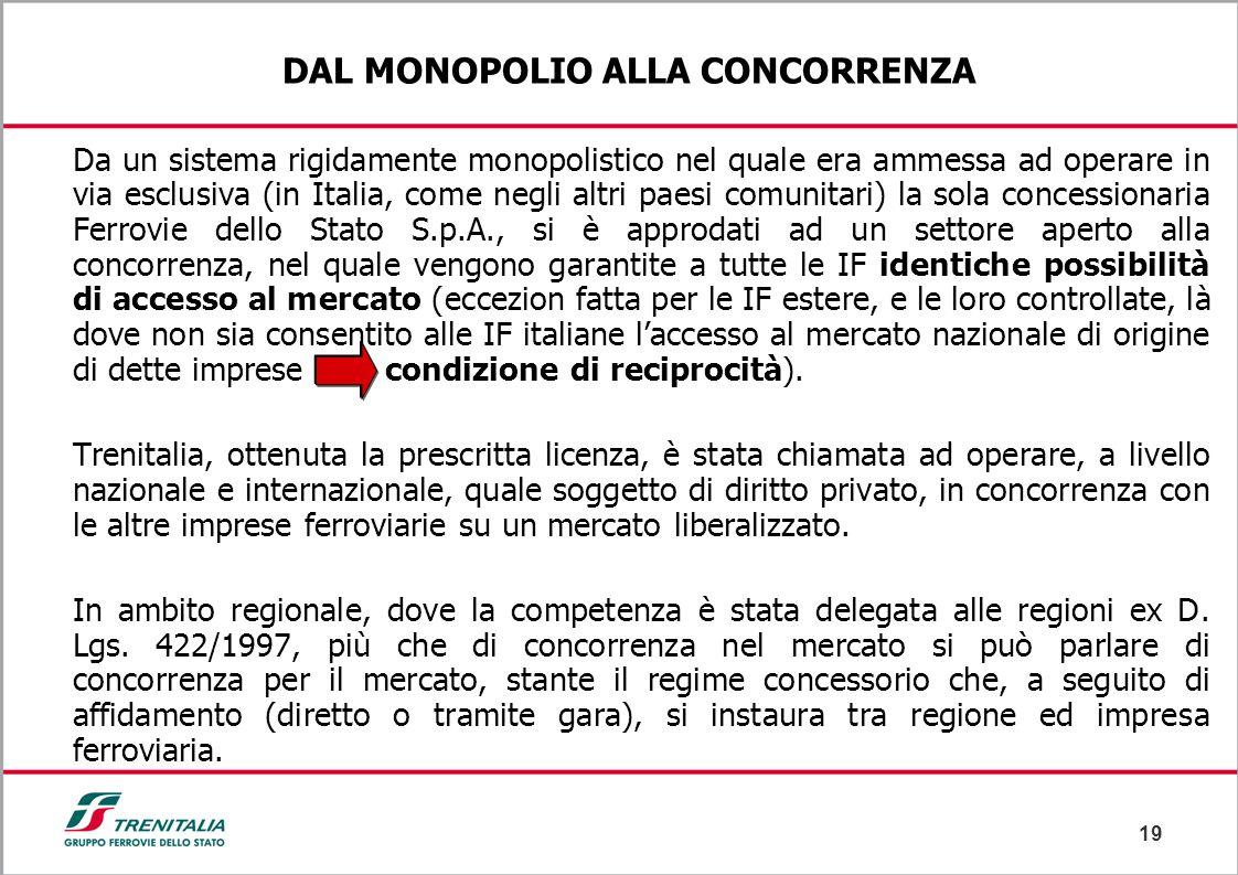 19 DAL MONOPOLIO ALLA CONCORRENZA Da un sistema rigidamente monopolistico nel quale era ammessa ad operare in via esclusiva (in Italia, come negli alt
