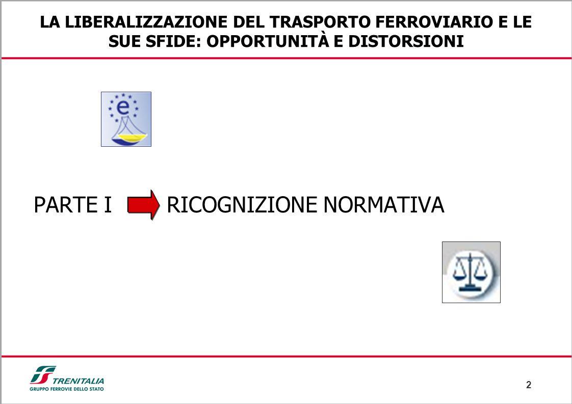 2 LA LIBERALIZZAZIONE DEL TRASPORTO FERROVIARIO E LE SUE SFIDE: OPPORTUNITÀ E DISTORSIONI PARTE I RICOGNIZIONE NORMATIVA