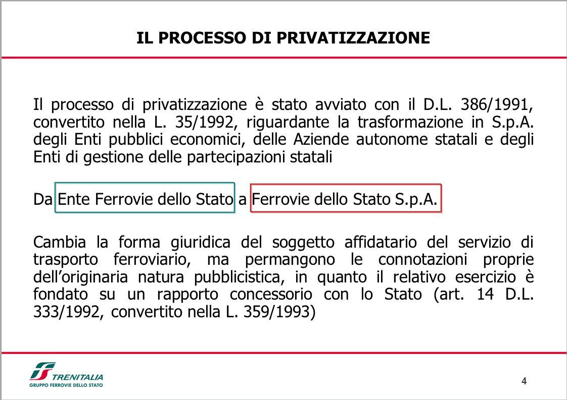 4 IL PROCESSO DI PRIVATIZZAZIONE Il processo di privatizzazione è stato avviato con il D.L. 386/1991, convertito nella L. 35/1992, riguardante la tras
