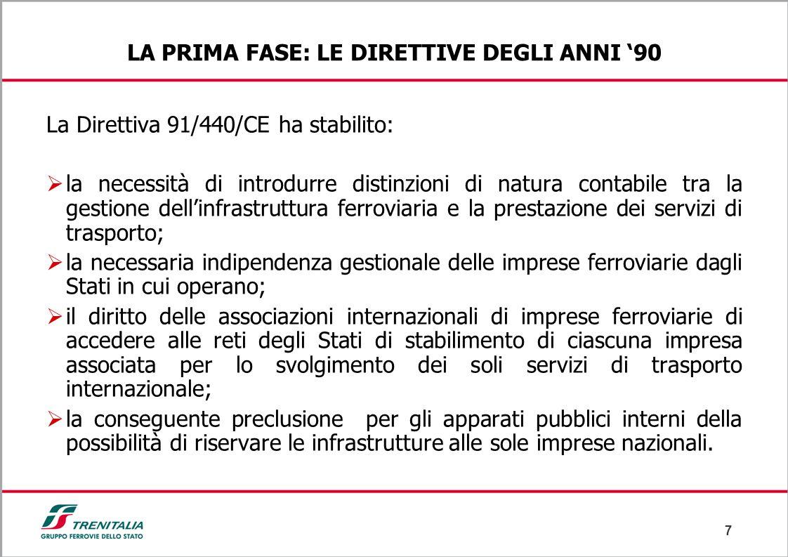7 LA PRIMA FASE: LE DIRETTIVE DEGLI ANNI '90 La Direttiva 91/440/CE ha stabilito:  la necessità di introdurre distinzioni di natura contabile tra la