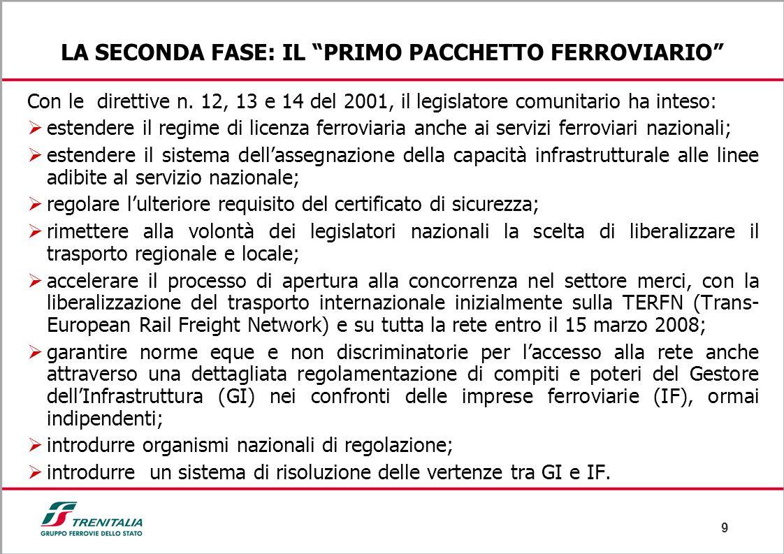 """9 LA SECONDA FASE: IL """"PRIMO PACCHETTO FERROVIARIO"""" Con le direttive n. 12, 13 e 14 del 2001, il legislatore comunitario ha inteso:  estendere il reg"""