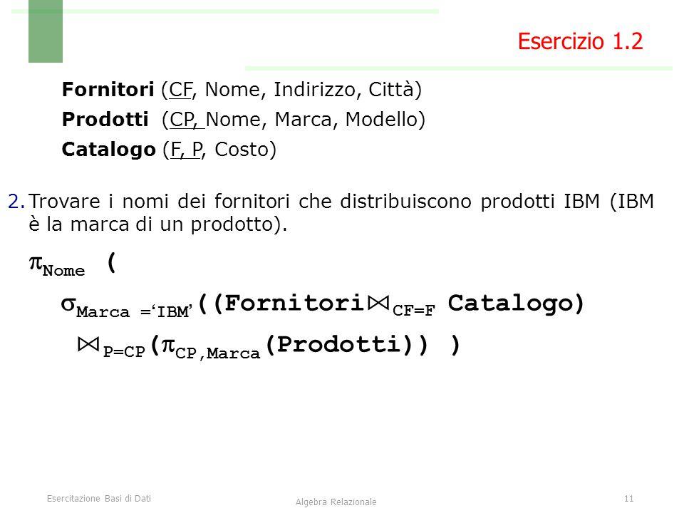 Esercitazione Basi di Dati11 Algebra Relazionale 2.Trovare i nomi dei fornitori che distribuiscono prodotti IBM (IBM è la marca di un prodotto).  Nom
