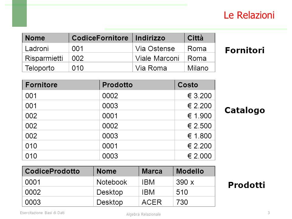 Esercitazione Basi di Dati14 Algebra Relazionale Le Relazioni FornitoreProdottoCosto 0010002€ 3.200 0010003€ 2.200 0020001€ 1.900 0020002€ 2.500 0020003€ 1.800 0100001€ 2.200 0100003€ 2.000 NomeCF..Città Ladroni001..